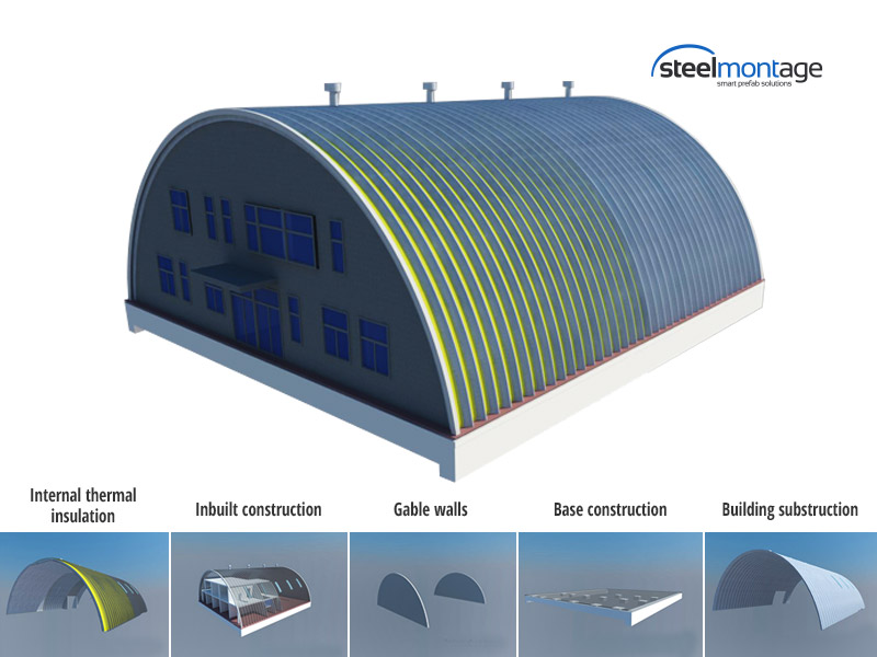 Constructional system Steelmontage